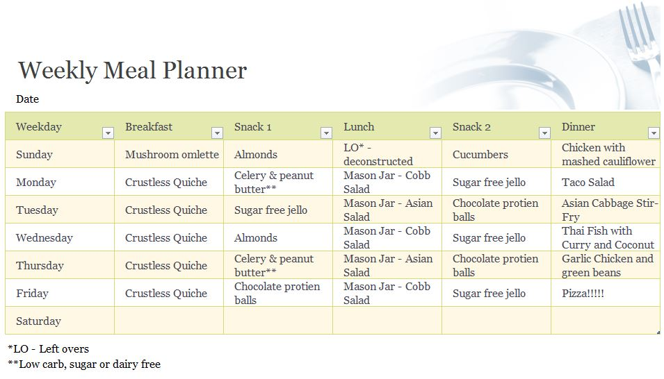 Completed Menu Plan